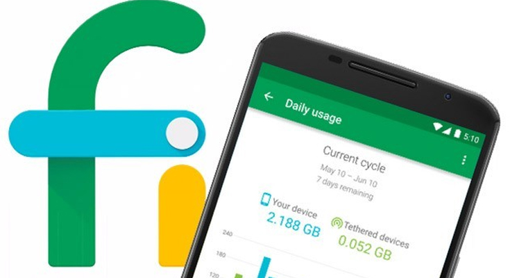 Google Fi Technology