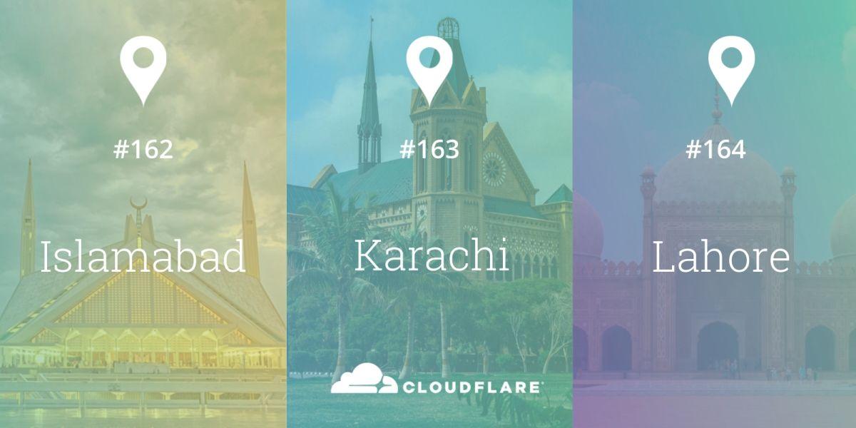 Islamabad Karachi Lahore cloudflare