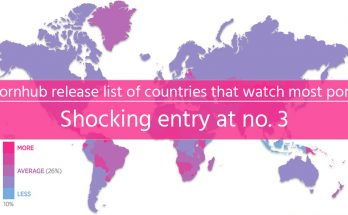most porn watch countries list