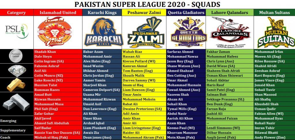 psl 2020 squads